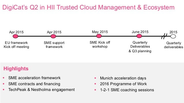 DigiCat's Q2 in HII Trusted Cloud Management & Ecosystem Highlights § SME acceleration framework § SME contracts and f...