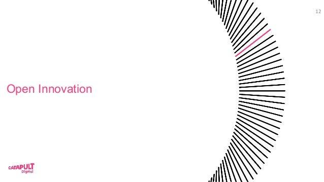 Digital Catapult – Platform PortfolioOpen Innovation 12