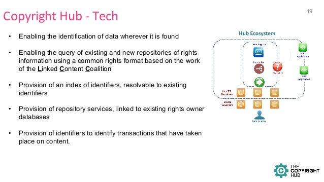 Copyright  Hub  -‐  Tech   • Enabling the identification of data wherever it is found • Enabling the query of e...