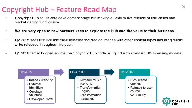 Q2 2015 • Images licencing • External identifiers • Ontology structure • Developer Portal Q3-4 2015 • Text and Music ...