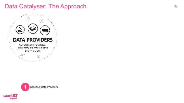Convene Data Providers Data Catalyser: The Approach 1 11 32