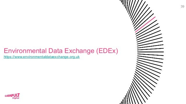 Copyright Hub Environmental Data Exchange (EDEx) https://www.environmentaldataexchange.org.uk 39