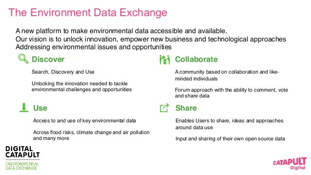 A new platform to make environmental data accessible and available. Our vision is to unlock innovation, empower new busine...
