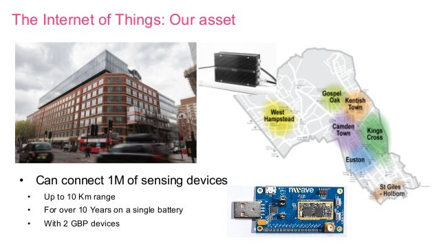 The Internet of Things: Our asset • Can connect 1M of sensing devices • Up to 10 Km range • For over 10 Years on a sing...
