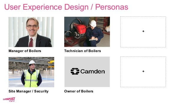 User Experience Design / Personas Manager of Boilers Technician of Boilers Site Manager / Security Owner of Boilers + +