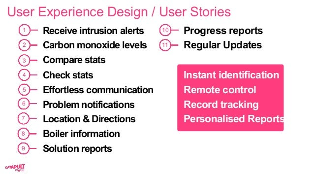User Experience Design / User Stories Receive intrusion alerts Carbon monoxide levels Compare stats Check stats Effortless...