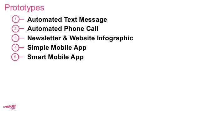 Prototypes Automated Text Message Automated Phone Call Newsletter & Website Infographic Simple Mobile App Smart Mobile App...