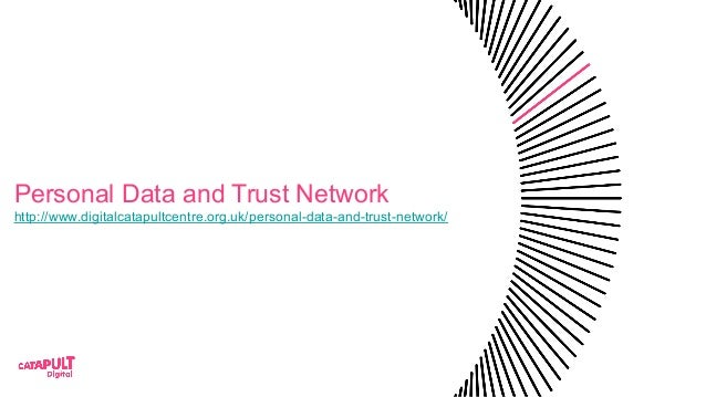 Personal Data and Trust Network http://www.digitalcatapultcentre.org.uk/personal-data-and-trust-network/