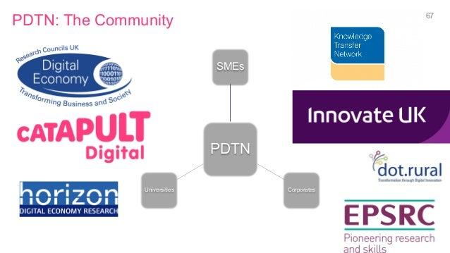 PDTN: The Community PDTN SMEs CorporatesUniversities 67