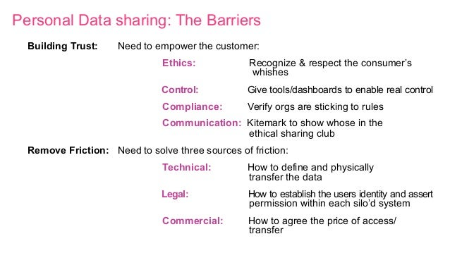 Personal Data sharing: The Barriers Building Trust: Need to empower the customer: Ethics: Recognize & respect the consumer...