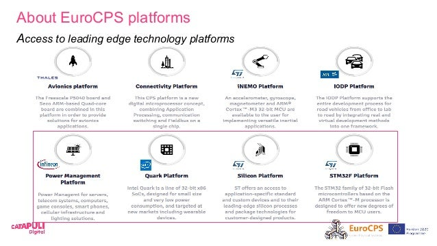 About EuroCPS platforms Access to leading edge technology platforms