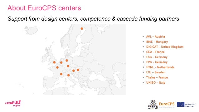 About EuroCPS centers Support from design centers, competence & cascade funding partners