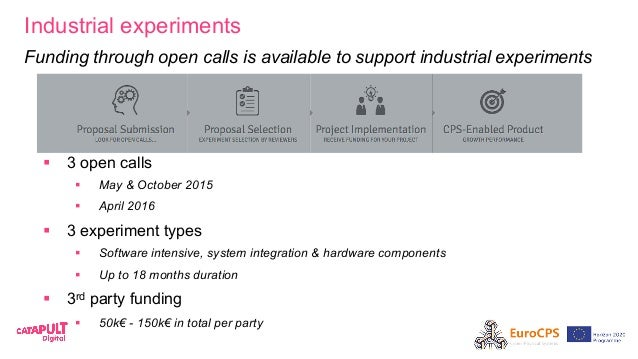 Industrial experiments Funding through open calls is available to support industrial experiments § 3 open calls § May ...