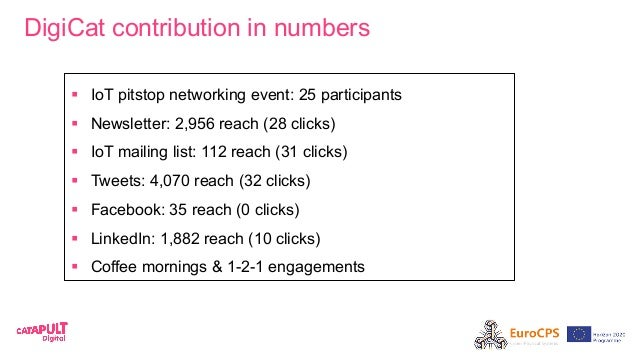 DigiCat contribution in numbers § IoT pitstop networking event: 25 participants § Newsletter: 2,956 reach (28 clicks) ...