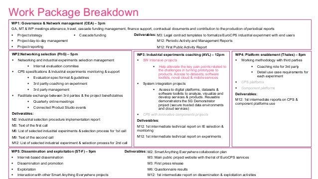 Work Package Breakdown WP1: Governance & Network management (CEA) – 3pm GA, MT & WP meetings attenance, travel, cascade fu...