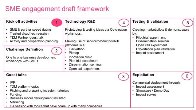 SME engagement draft framework Kick off activities • SME & partner speed dating • Trusted cloud tech session • TDM Part...