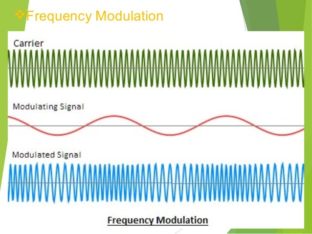 different ways of modulation techniques View homework help - modulation techniques advantages-disadvantages   modulation, am used for modulating a radio signal to carry sound or other  information  there are a number of ways in which a carrier can be modulated  to carry a.