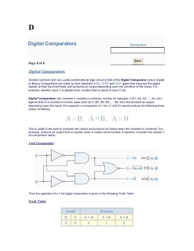 Digital Comprator