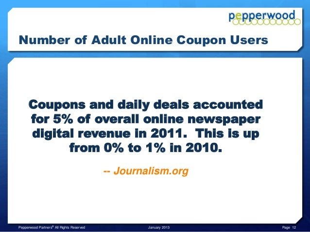 Online digital coupons
