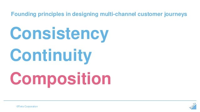 Founding principles in designing multi-channel customer journeys  Consistency  Continuity  Composition  ©Tieto Corporation