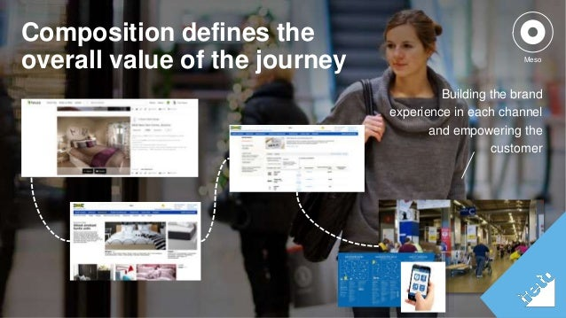 Composition defines the  overall value of the journey Meso  ©Tieto Corporation  Building the brand  experience in each cha...