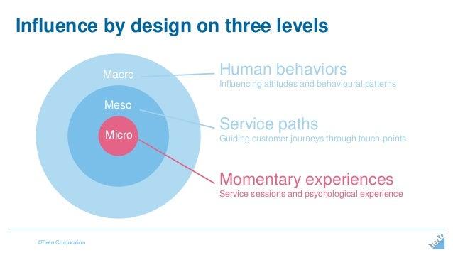 Influence by design on three levels  ©Tieto Corporation  Macro Human behaviors  Influencing attitudes and behavioural patt...