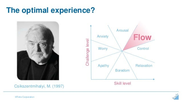 The optimal experience?  ©Tieto Corporation  Flow  Control  Relaxation  Boredom  Anxiety  Worry  Apathy  Arousal  Challeng...