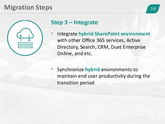 March 23 migrating from sharepoint to office365 tips - Is sharepoint included in office 365 ...