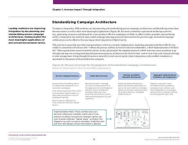 TEXES Study Materials - Google+ - plus.google.com