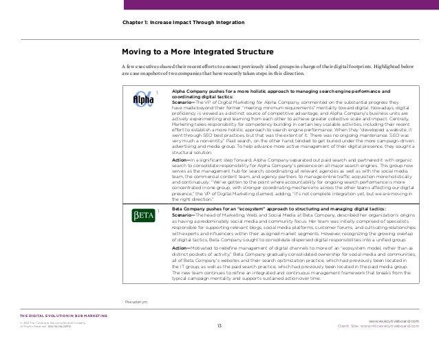 Digital Evolution in B2B Marketing: Google/CEB Study