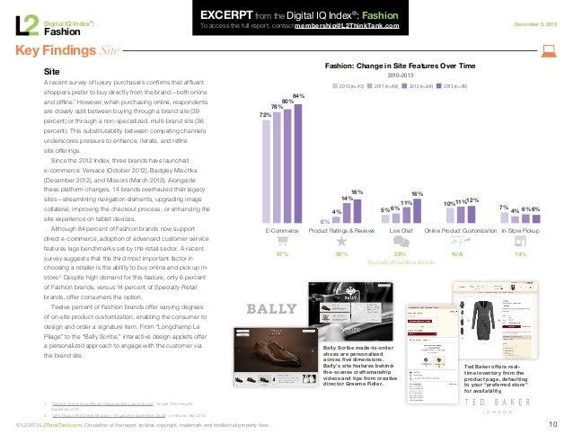 L Digital Iq Index Fashion