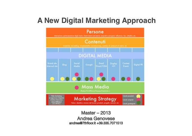 A New Digital Marketing Approach! Master – 2013 Andrea Genovese andrea@7thfloor.it +39.335.7071513