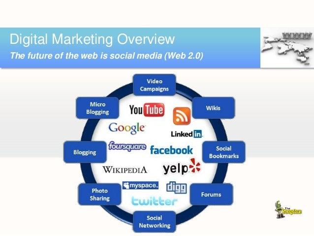 Digital Marketing Overview Search engine optimization (SEO)