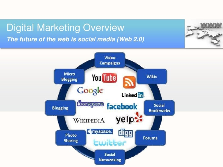 overview marketing Digital is a dynamic and ever-growing space in this section, we give an overview of the history, present state, and current direction digital is taking.