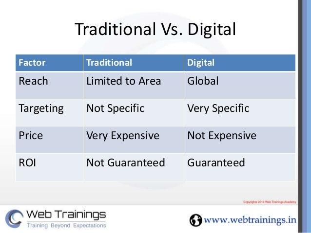 Digital Marketing Mediums Search Engines Websites Social Media Mobile Apps Email Inbound 5