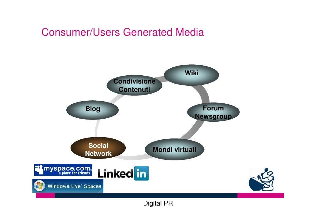 Consumer/Users Generated Media                                          Wiki                   Condivisione               ...
