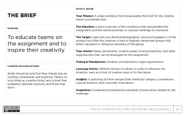 Digital strategy by bud caddell for Ogilvy creative brief template