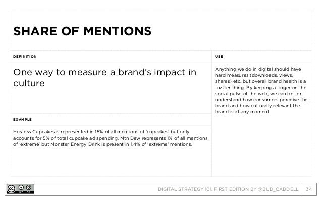 DIGITAL STRATEGY 101, FIRST EDITION BY @BUD_CADDELL 34 SHARE OF MENTIONSSHARE OF MENTIONS DEFINITION USE One way to measur...