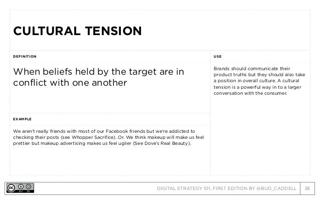 DIGITAL STRATEGY 101, FIRST EDITION BY @BUD_CADDELL 38 CULTURAL TENSIONCULTURAL TENSION DEFINITION USE When beliefs held b...