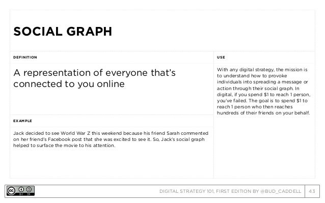 DIGITAL STRATEGY 101, FIRST EDITION BY @BUD_CADDELL 43 SOCIAL GRAPHSOCIAL GRAPH DEFINITION USE A representation of everyon...