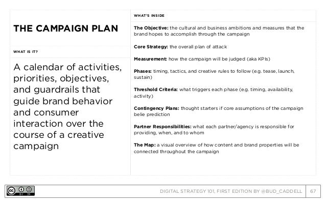 DIGITAL STRATEGY 101, FIRST EDITION BY @BUD_CADDELL 67 THE CAMPAIGN PLAN WHAT'S INSIDE THE CAMPAIGN PLAN The Objective: th...