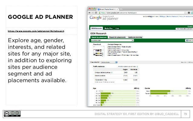 DIGITAL STRATEGY 101, FIRST EDITION BY @BUD_CADDELL 79 GOOGLE AD PLANNER https://www.google.com/adplanner/#siteSearch Expl...