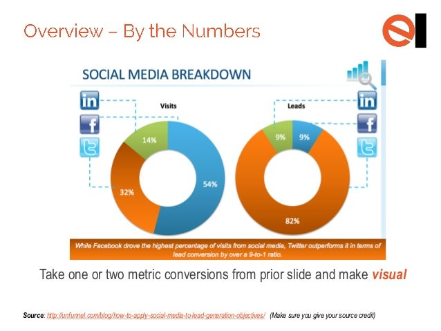 2018 Digital Marketing Strategy Proposal Template