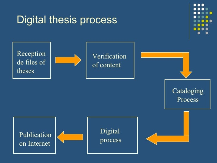 thesis of didgital marketing The effectiveness of marketing communication within the immersive environment parisa mahyari master of advertising certification of thesis.