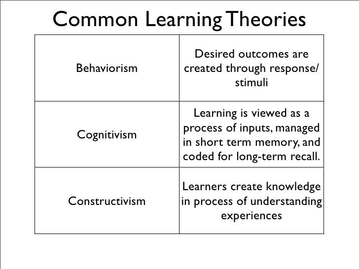 Common Learning Theories                     Desired outcomes are   Behaviorism     created through response/             ...