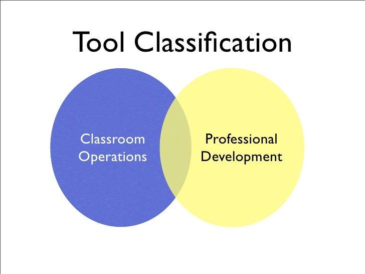 Tool Classification   Classroom    Professional Operations   Development