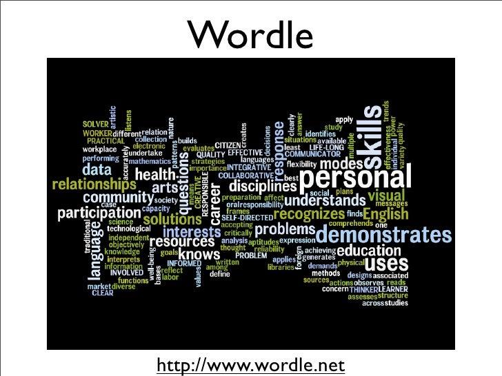 Wordle     http://www.wordle.net