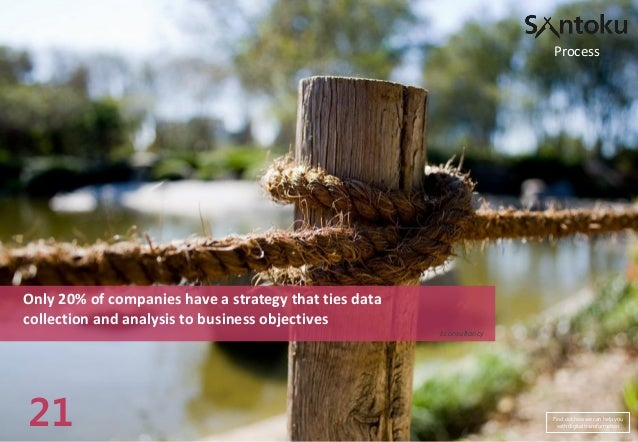 Process  Only 20% of companies have a strategy that ties data collection and analysis to business objectives Econsultancy ...
