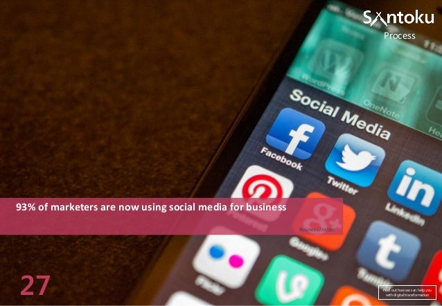 Process  93% of marketers are now using social media for business Business Insider  27  Find out how we can help you with ...