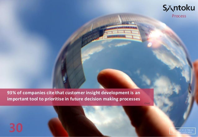 Process  93% of companies cite that customer insight development is an important tool to prioritise in future decision mak...